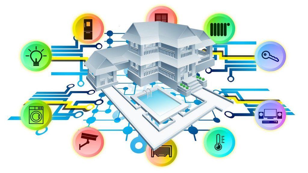 elementos de una casa inteligente